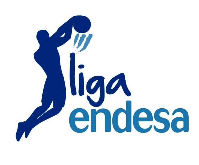 Liga Endesa: Resumen Jornada 8
